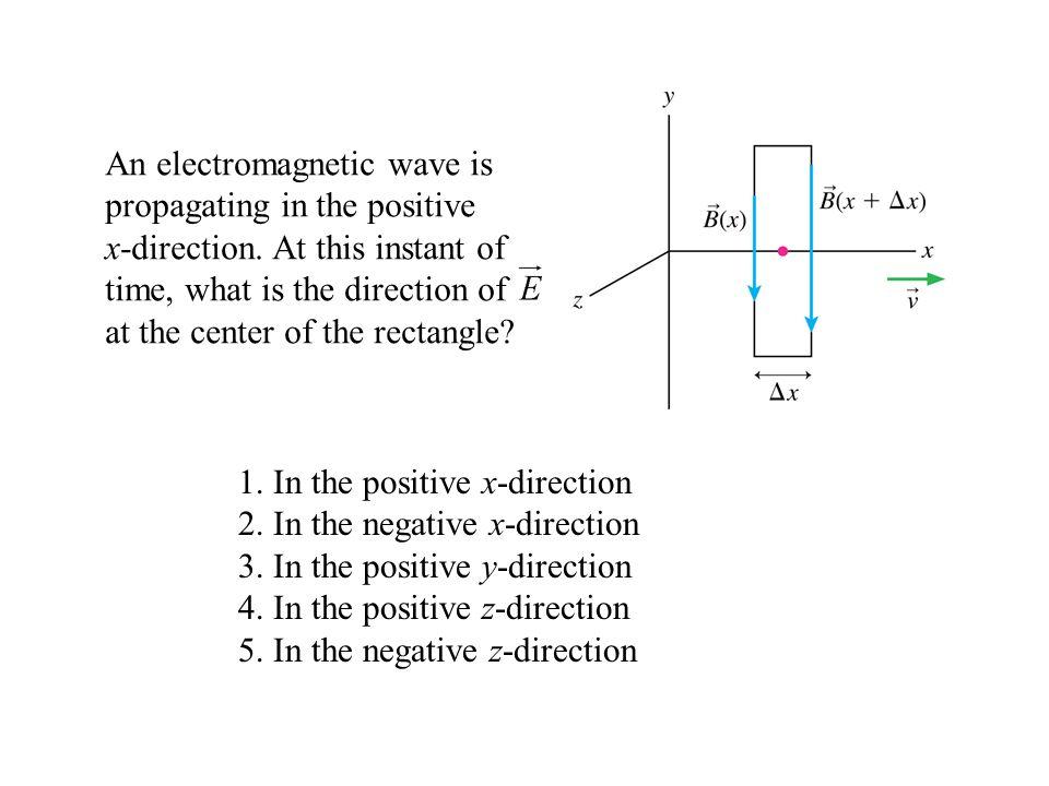 An electromagnetic wave is propagating in the positive x-direction.