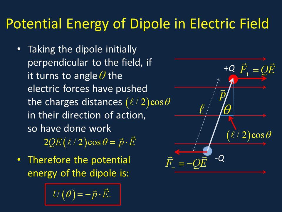Potential Energy of Dipole in Electric Field Taking the dipole initially perpendicular to the field, if it turns to angle the electric forces have pushed the charges distances in their direction of action, so have done work Therefore the potential energy of the dipole is: d +Q+Q -Q-Q