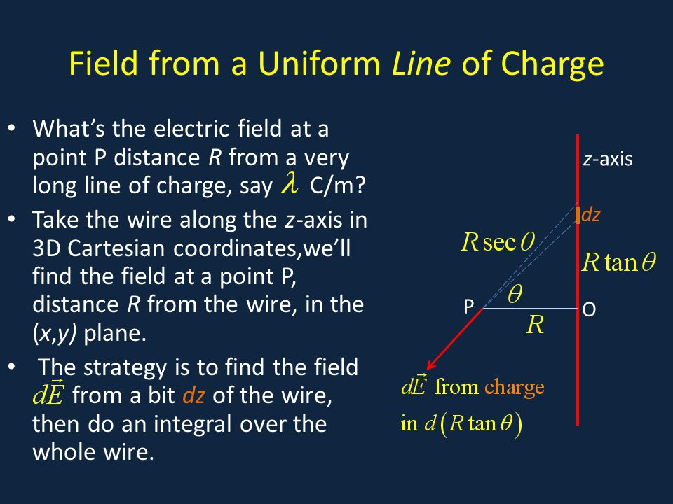 Field from a Uniform Line of Charge What's the electric field at a point P distance R from a very long line of charge, say C/m.