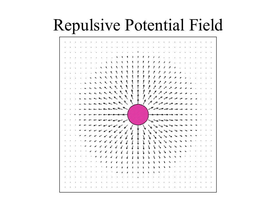 Repulsive Potential Field