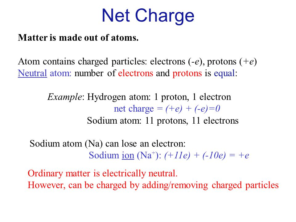 Matter is made out of atoms. Atom contains charged particles: electrons (-e), protons (+e) Neutral atom: number of electrons and protons is equal: Exa