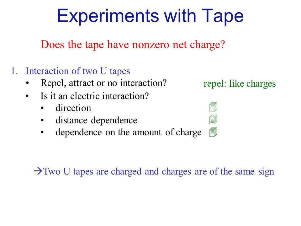 1.Interaction of two U tapes Repel, attract or no interaction? Is it an electric interaction? direction distance dependence dependence on the amount o