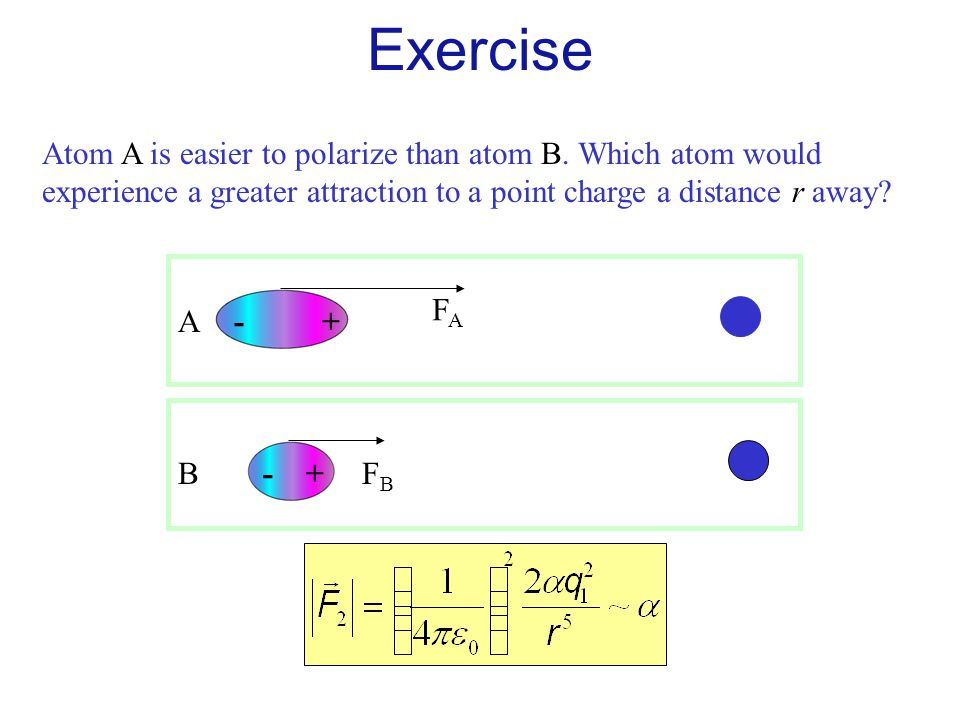 Atom A is easier to polarize than atom B. Which atom would experience a greater attraction to a point charge a distance r away? +- +- A B FAFA FBFB Ex