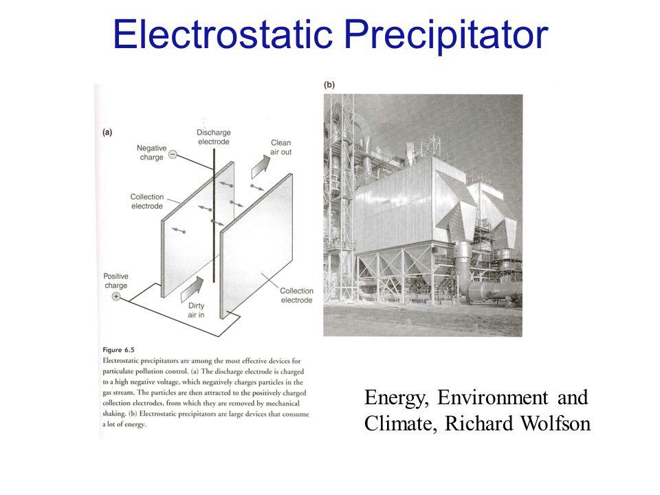 Electrostatic Precipitator Energy, Environment and Climate, Richard Wolfson