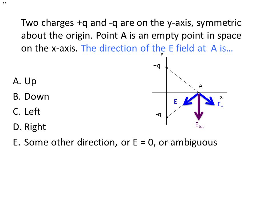 Consider the 3D vector field in spherical coordinates, where c = constant.