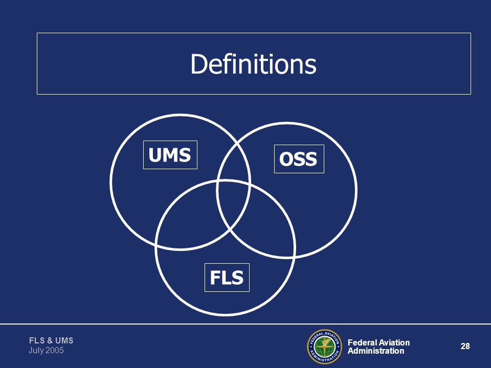 Federal Aviation Administration 27 FLS & UMS July 2005 Definitions User-Software intended for modification Modifiableby the airplane operator without
