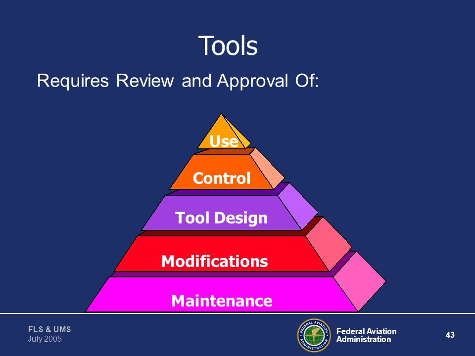 Federal Aviation Administration 42 FLS & UMS July 2005 Tools Used to Enforce Protection –Not DO-178B Qualified Tools? Demonstrated As the Only Means T