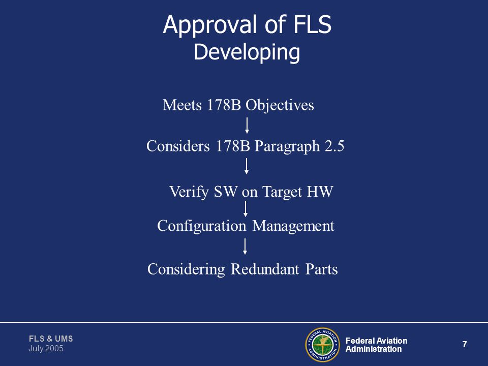 Federal Aviation Administration 6 FLS & UMS July 2005 Approval of FLS 3 Considerations Changing Loading Developing