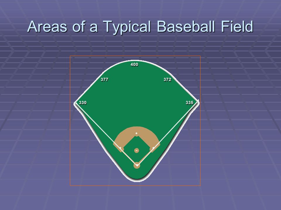Areas of a Typical Baseball Field