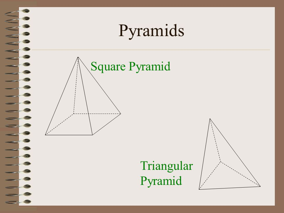 Other 3-D Figures Cone- is a figure like a pyramid, but has a circular base and a curved surface
