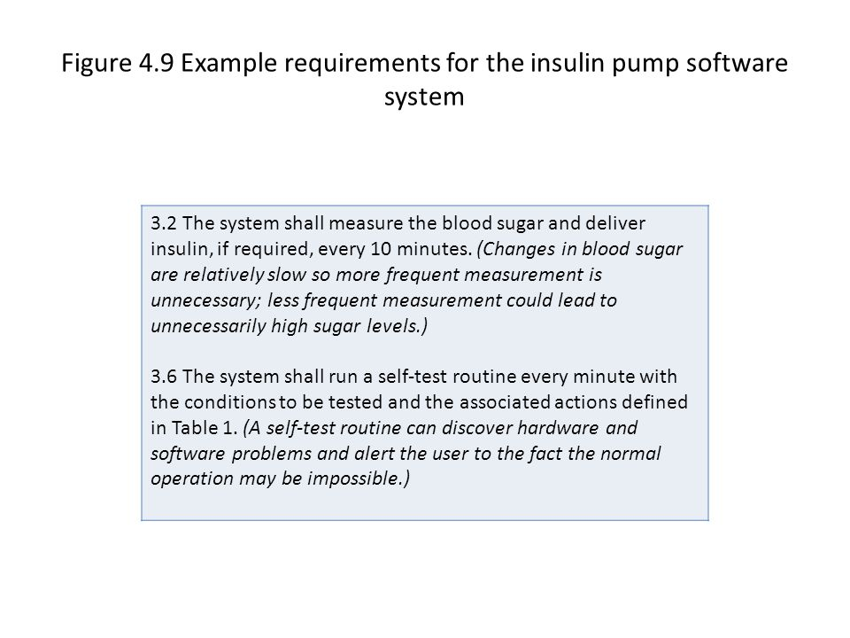 Figure 4.9 Example requirements for the insulin pump software system 3.2 The system shall measure the blood sugar and deliver insulin, if required, ev