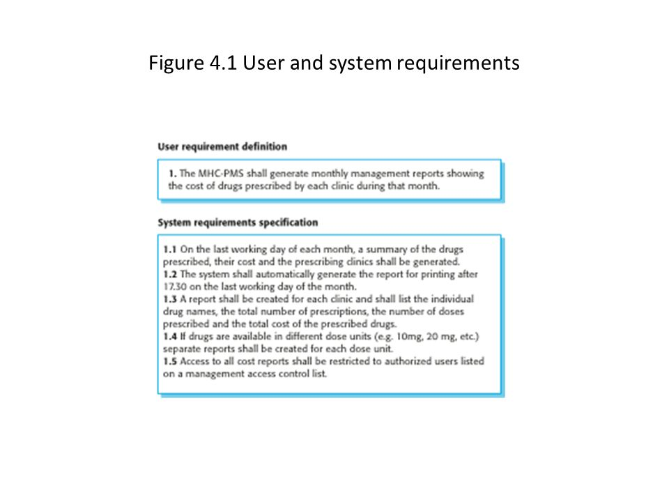 Figure 4.1 User and system requirements