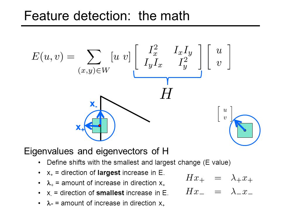 Feature detection: the math Eigenvalues and eigenvectors of H Define shifts with the smallest and largest change (E value) x + = direction of largest