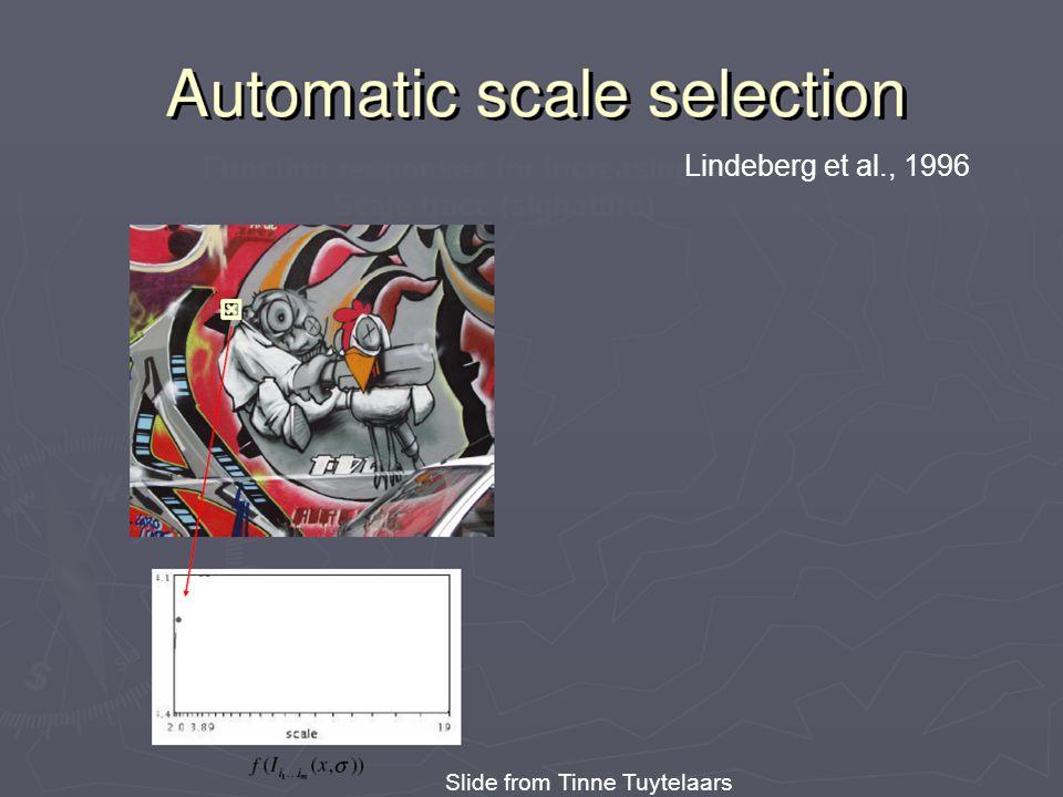 Slide from Tinne Tuytelaars Lindeberg et al, 1996 Slide from Tinne Tuytelaars Lindeberg et al., 1996