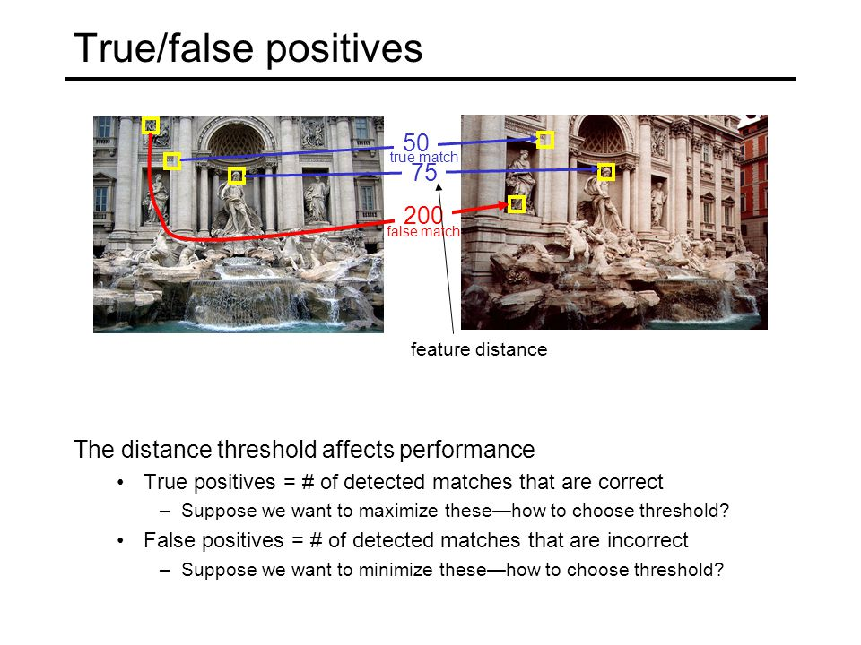 True/false positives The distance threshold affects performance True positives = # of detected matches that are correct –Suppose we want to maximize t