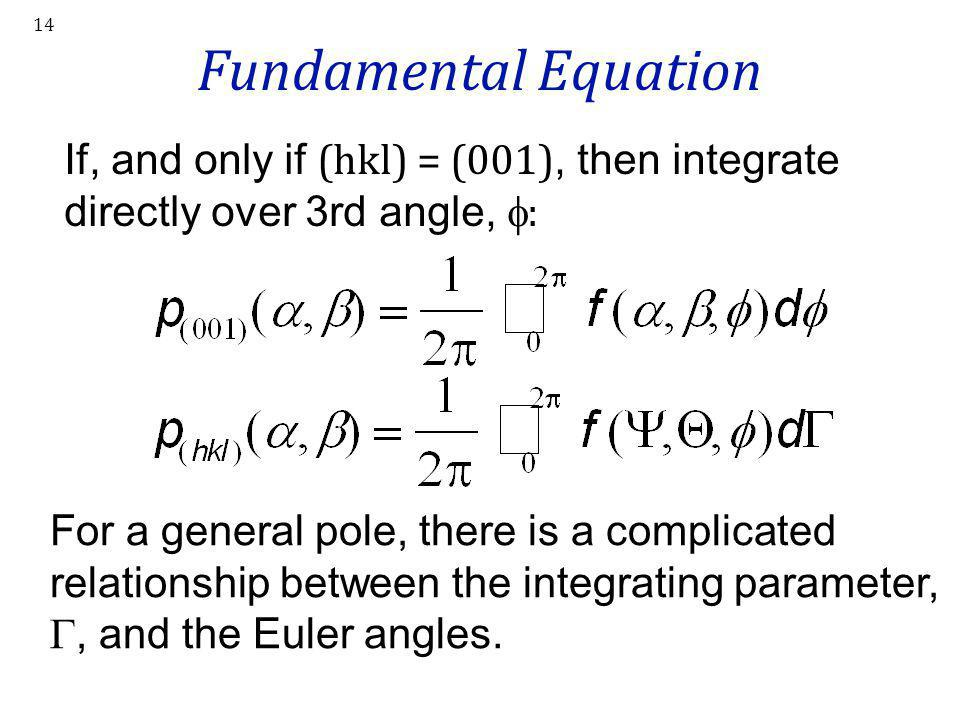 14 Fundamental Equation If, and only if (hkl) = (001), then integrate directly over 3rd angle,  : For a general pole, there is a complicated relation