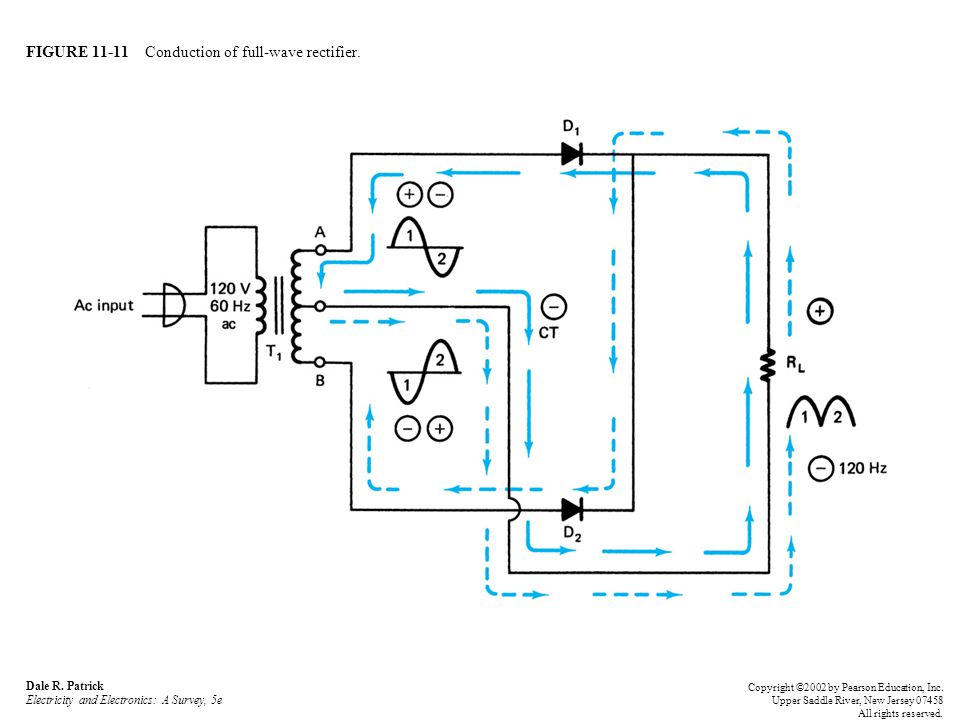 FIGURE 11-11 Conduction of full-wave rectifier. Dale R. Patrick Electricity and Electronics: A Survey, 5e Copyright ©2002 by Pearson Education, Inc. U