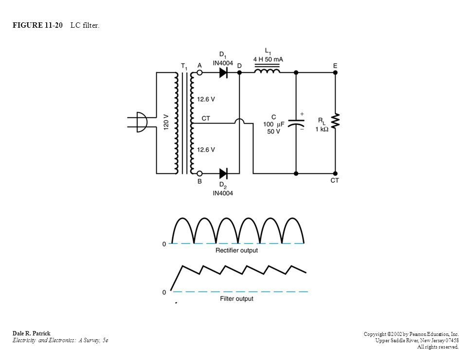 FIGURE 11-20 LC filter. Dale R. Patrick Electricity and Electronics: A Survey, 5e Copyright ©2002 by Pearson Education, Inc. Upper Saddle River, New J