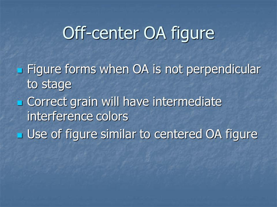 Off-center OA figure Figure forms when OA is not perpendicular to stage Figure forms when OA is not perpendicular to stage Correct grain will have int