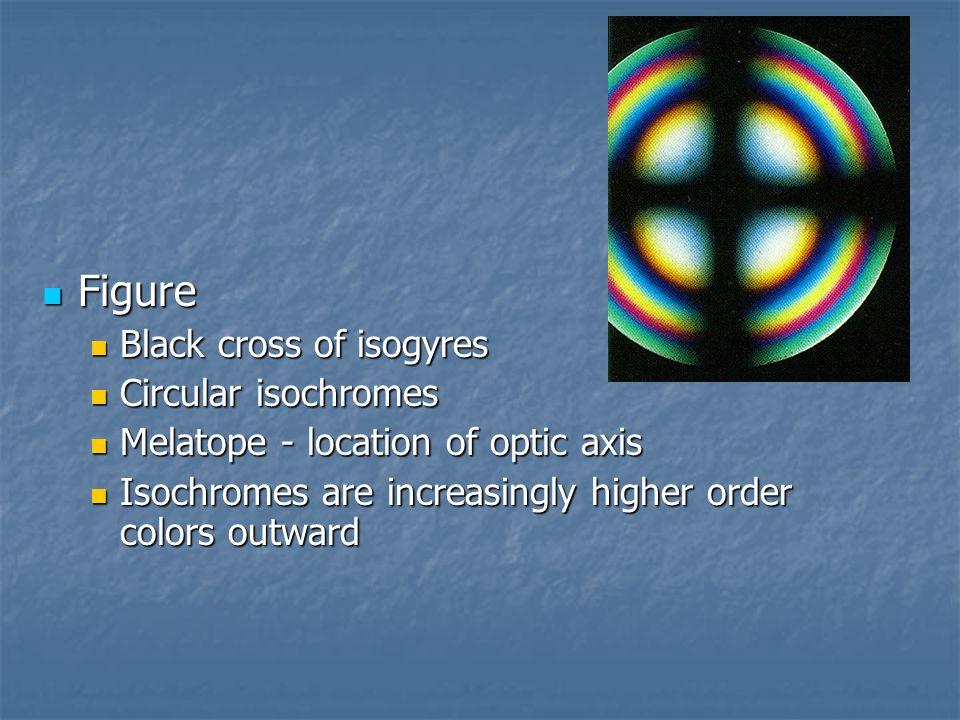 Figure Figure Black cross of isogyres Black cross of isogyres Circular isochromes Circular isochromes Melatope - location of optic axis Melatope - loc