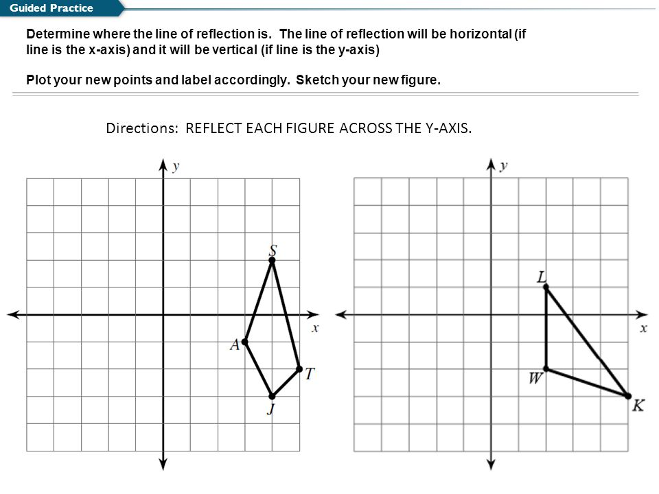 Determine where the line of reflection is.
