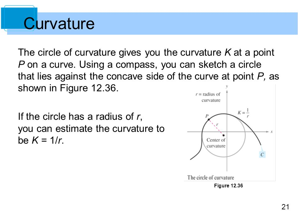 21 The circle of curvature gives you the curvature K at a point P on a curve.