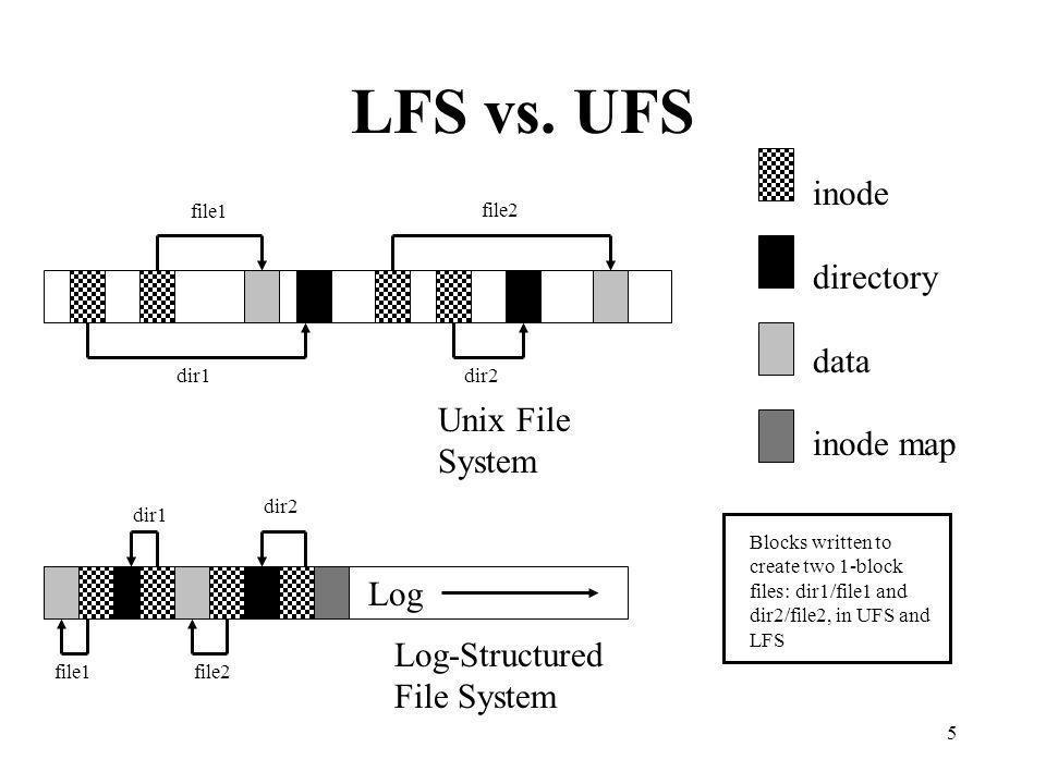 5 LFS vs.