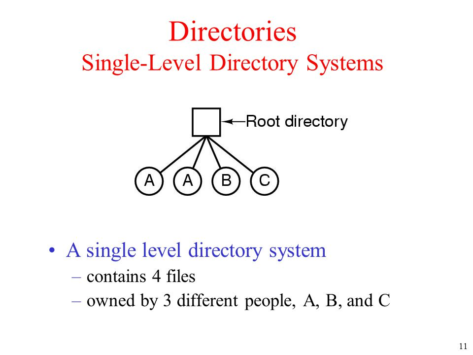 11 Directories Single-Level Directory Systems A single level directory system –contains 4 files –owned by 3 different people, A, B, and C