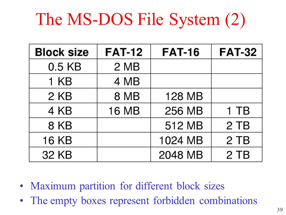 39 The MS-DOS File System (2) Maximum partition for different block sizes The empty boxes represent forbidden combinations