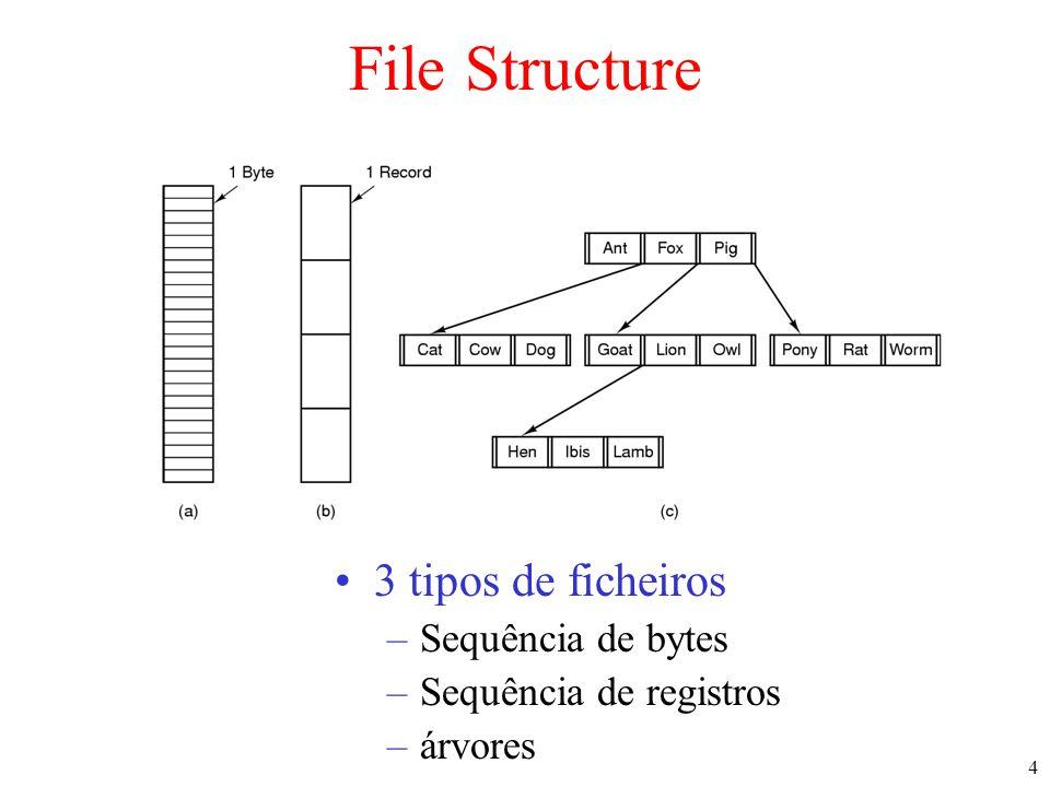 4 File Structure 3 tipos de ficheiros –Sequência de bytes –Sequência de registros –árvores