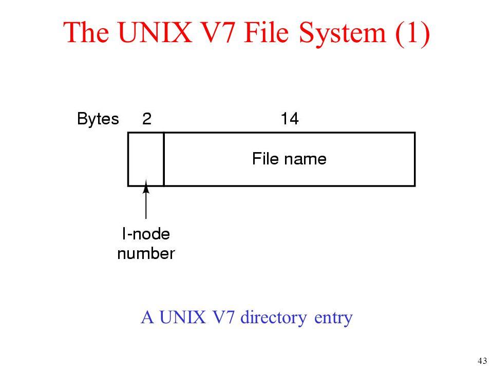 43 The UNIX V7 File System (1) A UNIX V7 directory entry