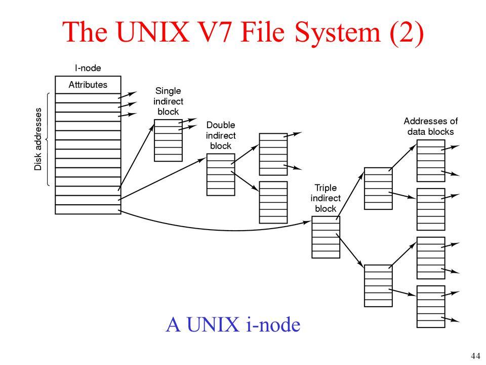 44 The UNIX V7 File System (2) A UNIX i-node
