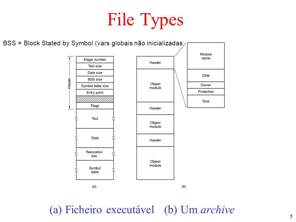 5 File Types (a) Ficheiro executável (b) Um archive BSS = Block Stated by Symbol (vars globais não inicializadas