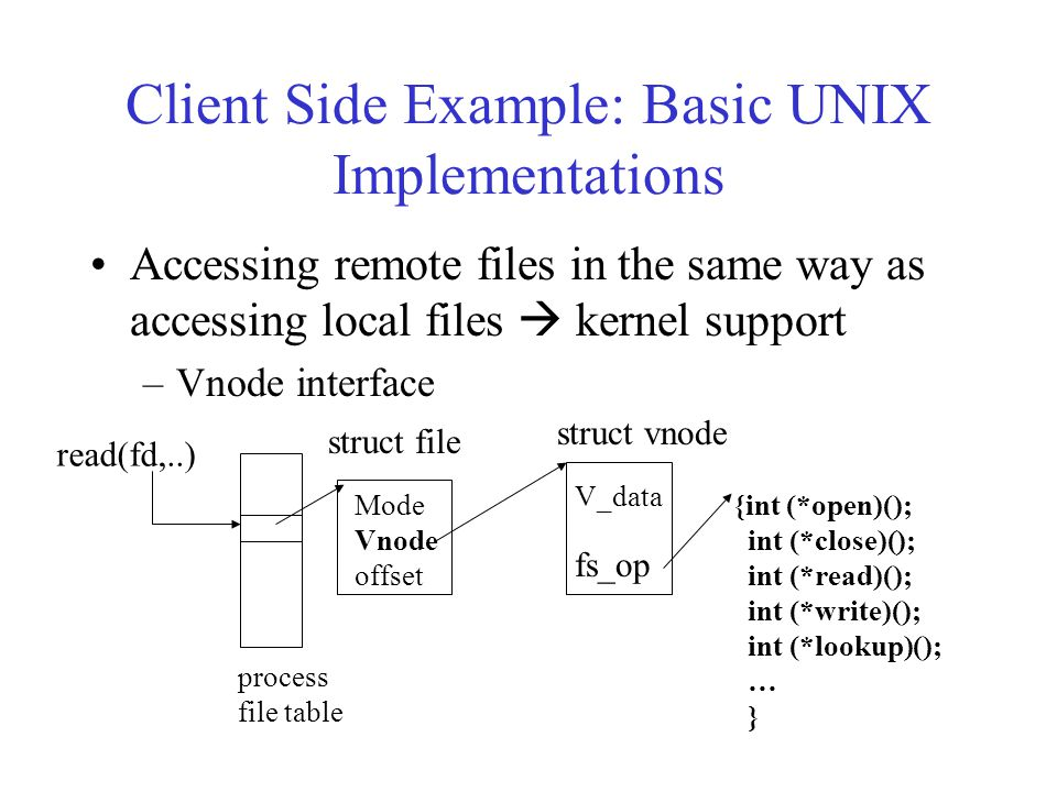 Client Side Example: Basic UNIX Implementations Accessing remote files in the same way as accessing local files  kernel support –Vnode interface read(fd,..) struct file Mode Vnode offset V_data fs_op struct vnode {int (*open)(); int (*close)(); int (*read)(); int (*write)(); int (*lookup)(); … } process file table