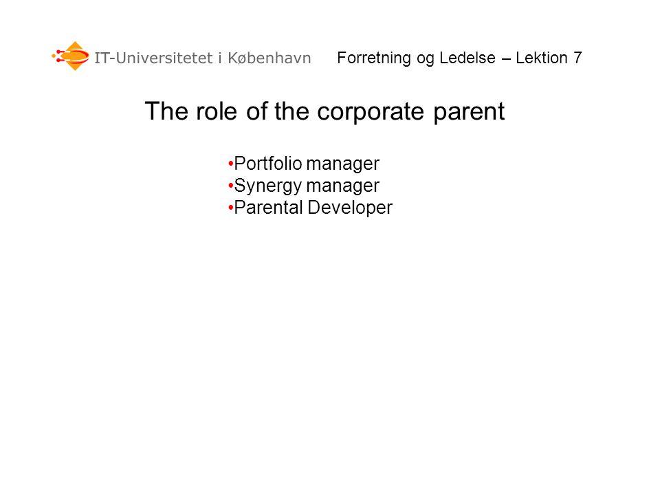 The role of the corporate parent Portfolio manager Synergy manager Parental Developer Forretning og Ledelse – Lektion 7