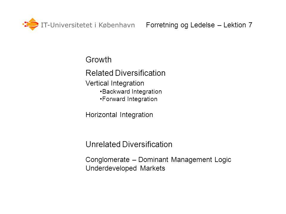 Forretning og Ledelse – Lektion 7 Products Existing New Markets Ansoff's Growth Matrix Market Penetration Consolidation DiversificationMarket Development Product Development