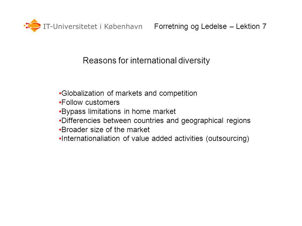 The International Network Cost Advantages Unique Capabilities Characteristics of national locations Forretning og Ledelse – Lektion 7