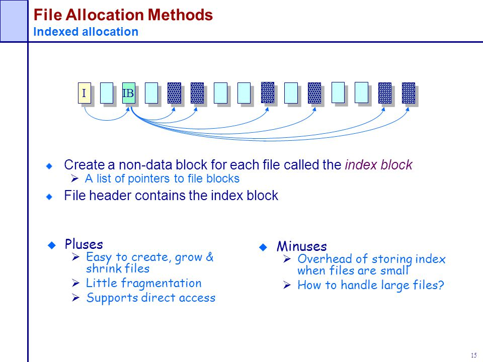 15 File Allocation Methods Indexed allocation Create a non-data block for each file called the index block  A list of pointers to file blocks File he