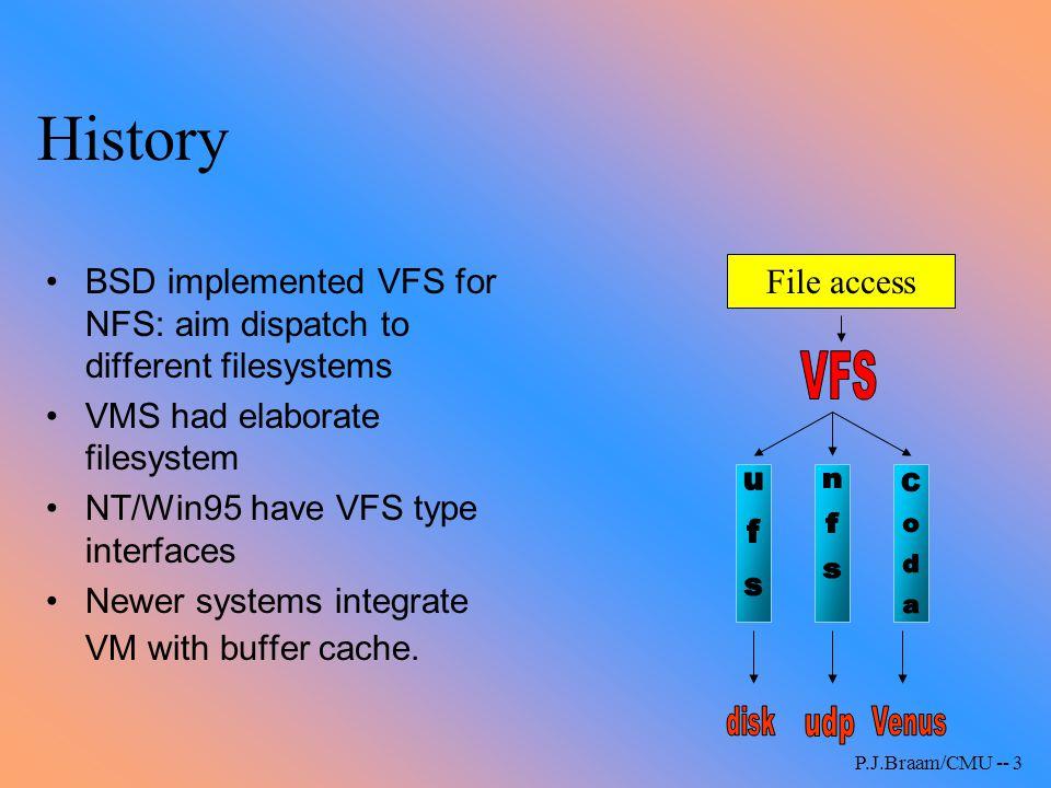 P.J.Braam/CMU -- 4 Linux Filesystems Media based –ext2 - Linux native –ufs - BSD –fat - DOS FS –vfat - win 95 –hpfs - OS/2 –minix - well….