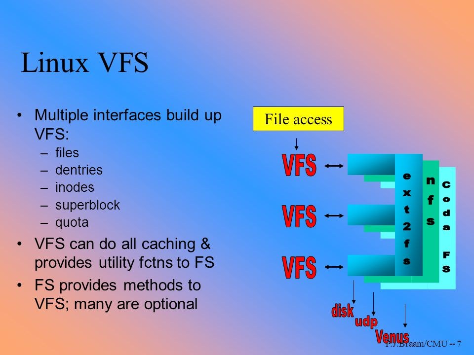P.J.Braam/CMU -- 18 Inodes Inodes are VFS abstraction for the file Inode has operations (iii_methods) VFS maintains an inode cache, NOT the individual FS's (compare NT, BSD etc) Inodes contain an FS specific area where: –ext2 stores disk block numbers etc –AFS would store the FID Extraordinary inode ops are good for dealing with stale NFS file handles etc.