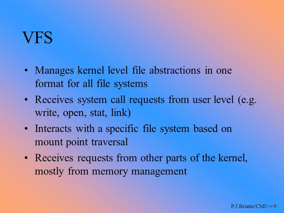 P.J.Braam/CMU -- 20 What's inside an inode -2 superblock i_sb inode_ops i_op wait objects, semaphore lock vm_area_struct pipe/socket info page information union { ext2fs_inode_info i_ext2 nfs_inode_info i_nfs coda_inode_info i_coda..} u Which FS For mmap, networking waiting FS Specific info: blockno's fids etc