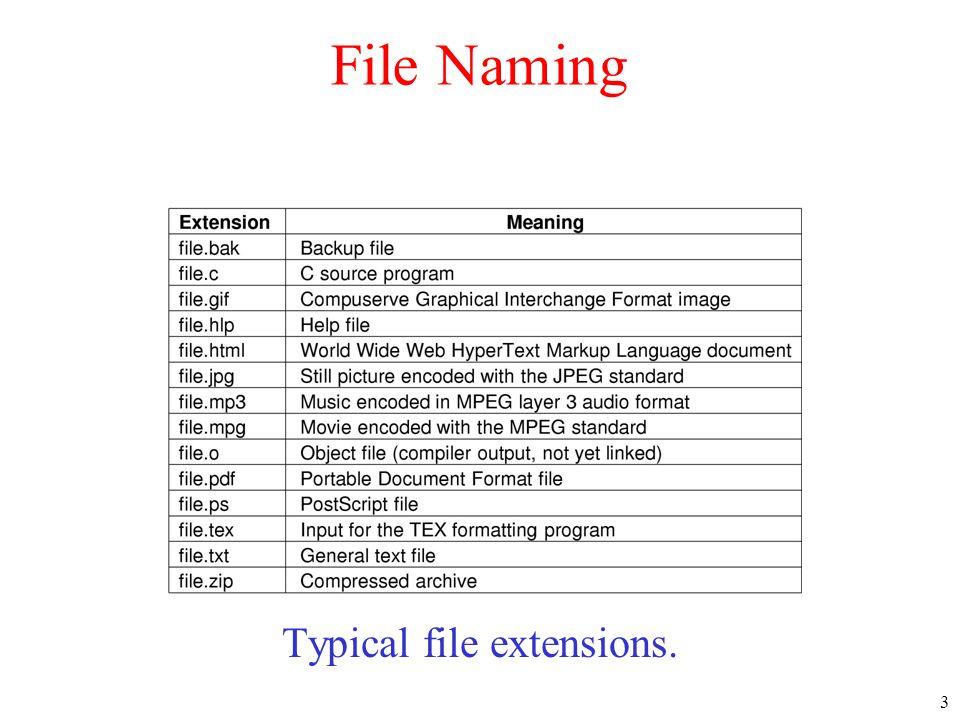 44 The UNIX V7 File System (1) A UNIX V7 directory entry