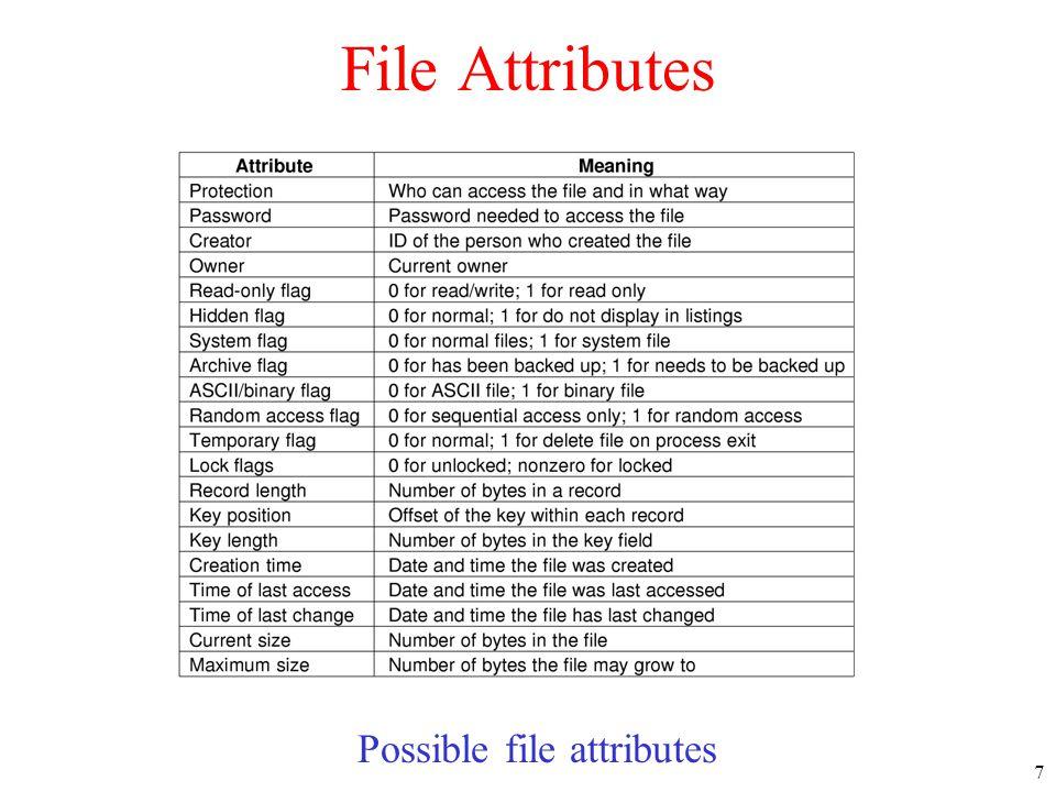8 File Operations 1.Create 2.Delete 3.Open 4.Close 5.Read 6.Write 7.Append 8.Seek 9.Get attributes 10.Set Attributes 11.Rename