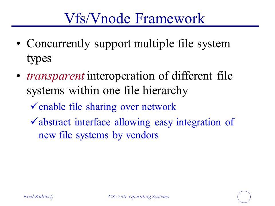 Fred Kuhns ()CS523S: Operating Systems Vfs/Vnode Framework Concurrently support multiple file system types transparent interoperation of different fil