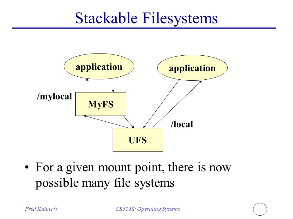 Fred Kuhns ()CS523S: Operating Systems Stackable Filesystems For a given mount point, there is now possible many file systems /local UFS MyFS applicat