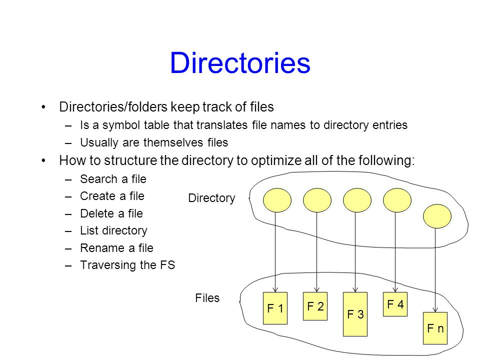 Directories Directories/folders keep track of files –Is a symbol table that translates file names to directory entries –Usually are themselves files How to structure the directory to optimize all of the following: –Search a file –Create a file –Delete a file –List directory –Rename a file –Traversing the FS F 1 F 2 F 3 F 4 F n Directory Files