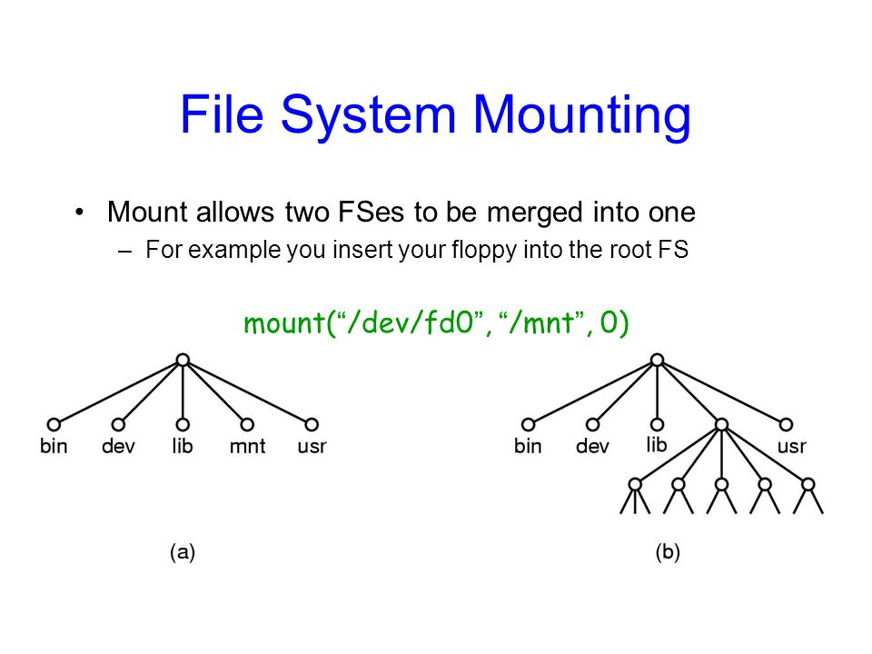 """File System Mounting Mount allows two FSes to be merged into one –For example you insert your floppy into the root FS mount( """" /dev/fd0 """", """" /mnt """", 0"""