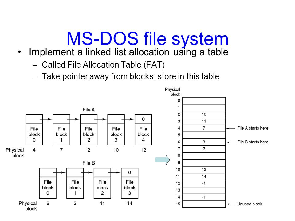 MS-DOS file system Implement a linked list allocation using a table –Called File Allocation Table (FAT) –Take pointer away from blocks, store in this