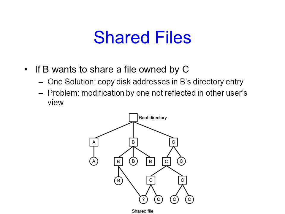 Shared Files If B wants to share a file owned by C –One Solution: copy disk addresses in B's directory entry –Problem: modification by one not reflected in other user's view