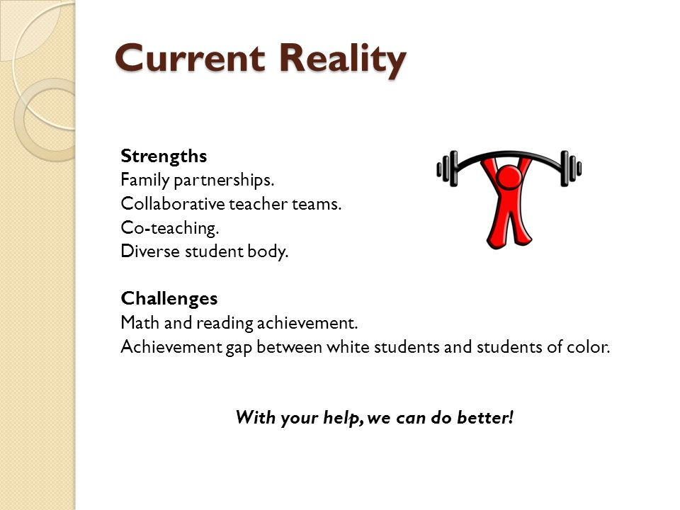 Current Reality Strengths Family partnerships. Collaborative teacher teams.